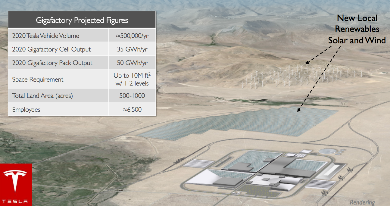 Tesla's Gigafactory Finds a Home in Nevada thumbnail