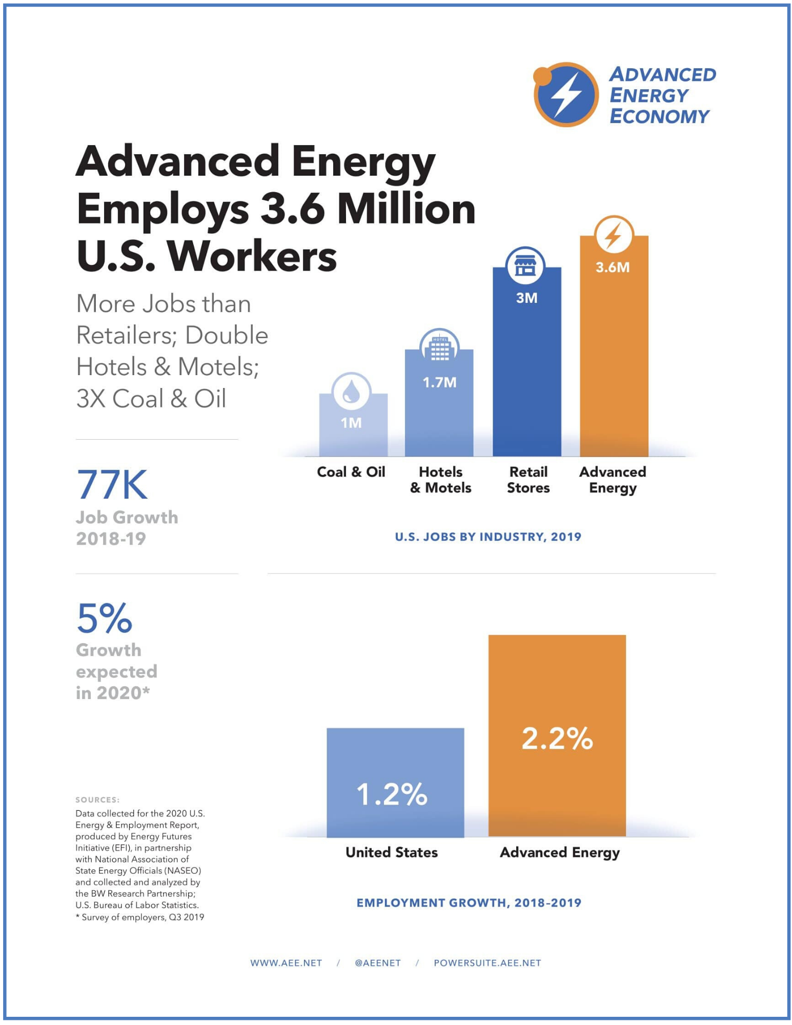 2020 Fact Sheet Cover (1)