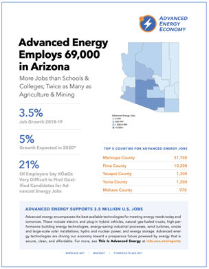 AZ-Fact-Sheet-2020 COV