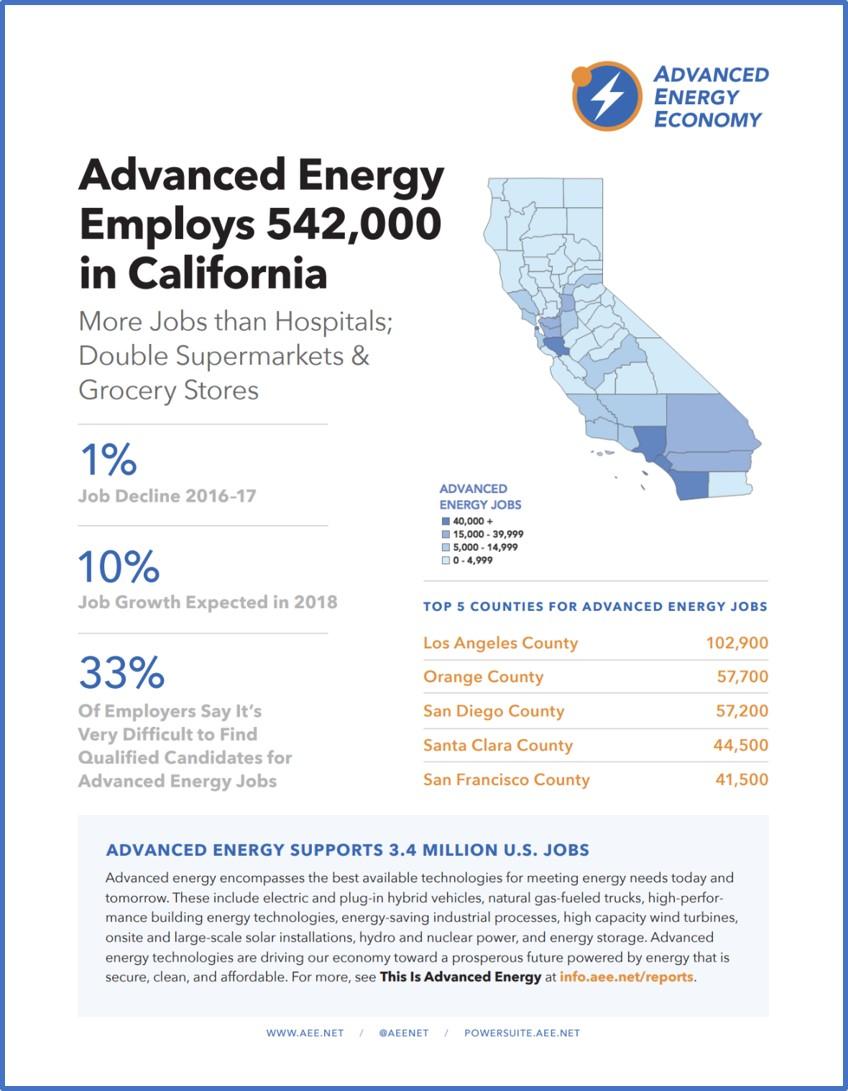 CA fact sheet post border.jpg