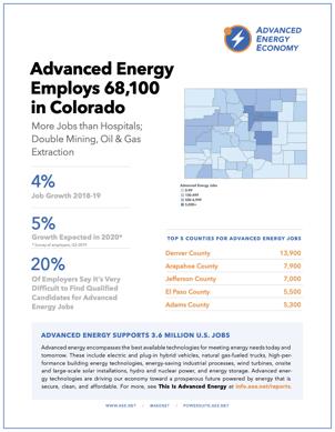 CO-Fact-Sheet-2020 COV