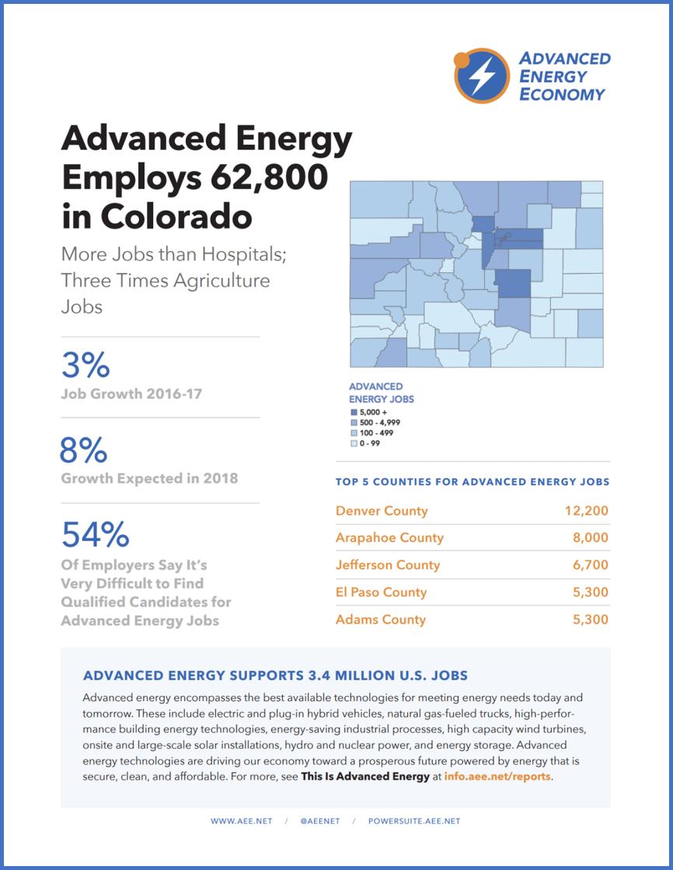 Colorado final facts sheet post border.png