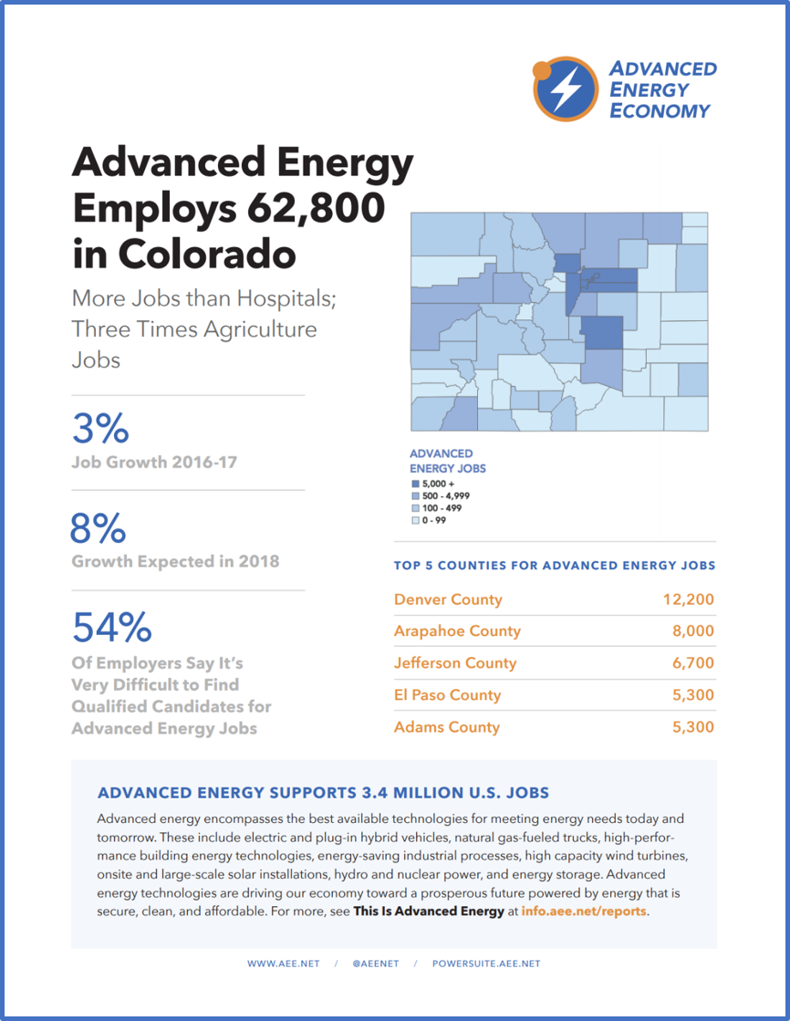 Colorado final facts sheet post border.png