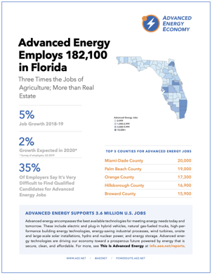FL-Fact-Sheet-2020 COV