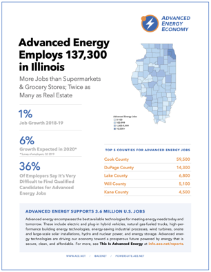 IL-Fact-Sheet-2020 COV