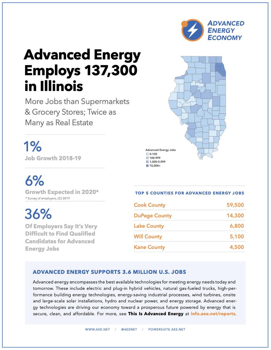IL-Fact-Sheet-2020 COV