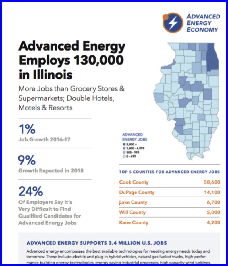 Illinois_JobsCOV.png