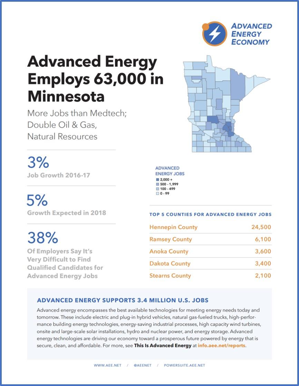 Minnesota Jobs Fact Sheet.jpg