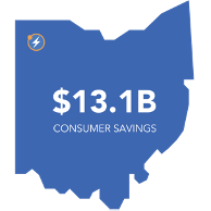 OH Consumer Savings Graphic