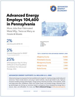 PA-Fact-Sheet-2020 COV
