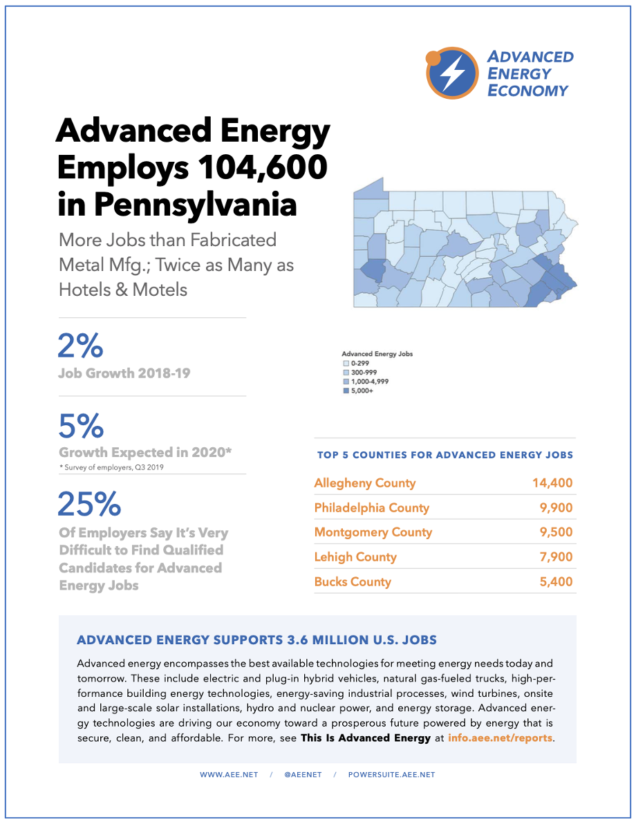 PA-Fact-Sheet-2020 COV