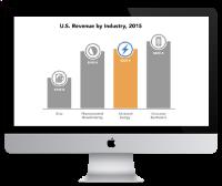 AEN 2016 Market Report Webinar
