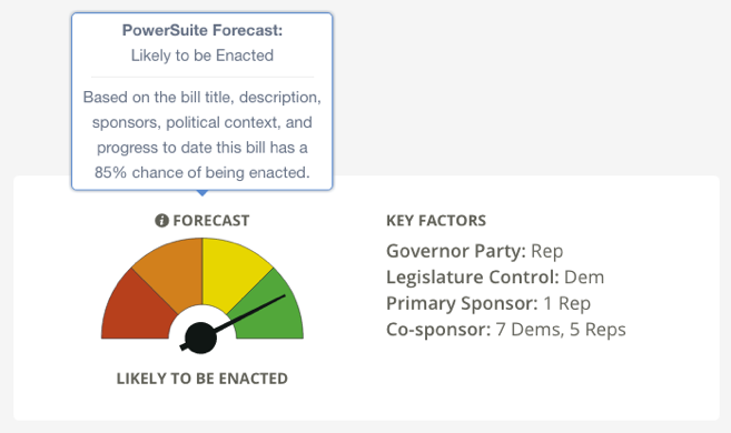PowerSuite Forecasts